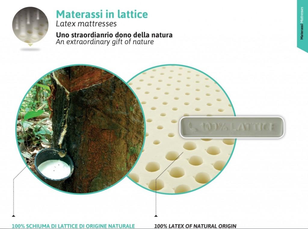 latex-original-natural