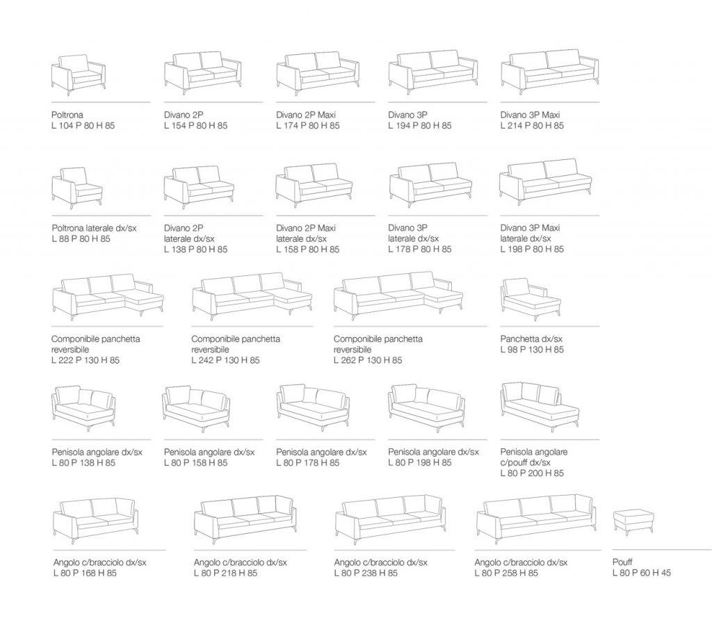 STIFF masuri cu dimensiuni canapea coltar cu insula iak.ro vanzari online