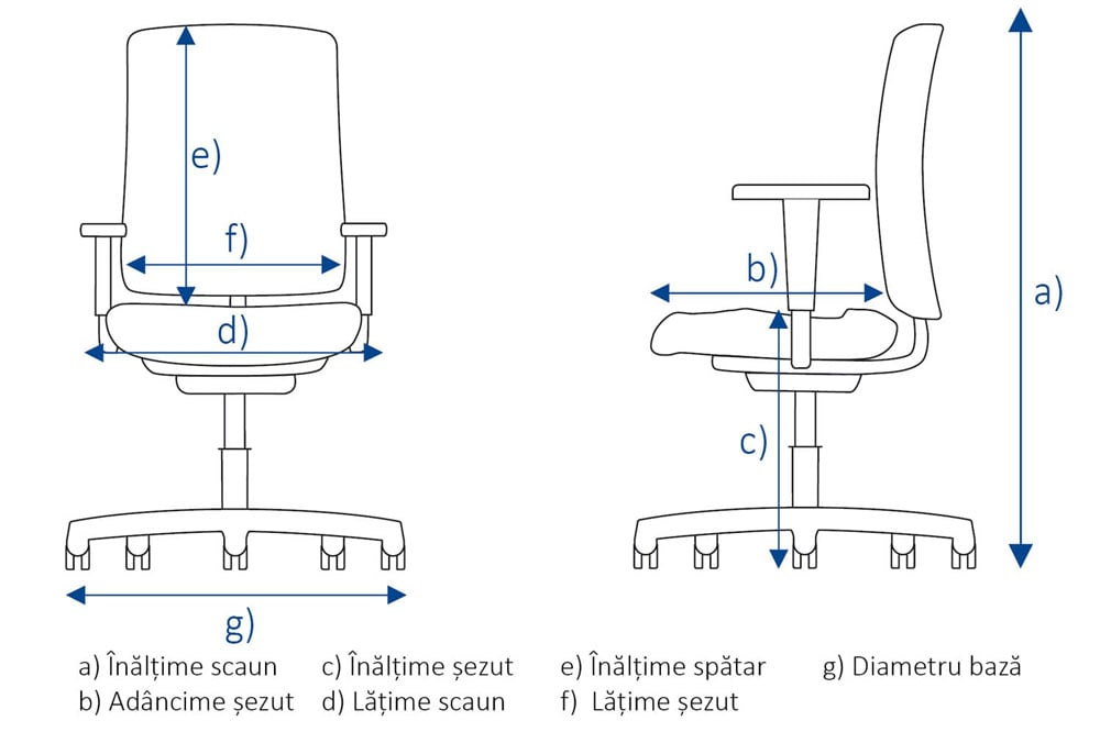 Dimensiuni scaun ergonomic-min