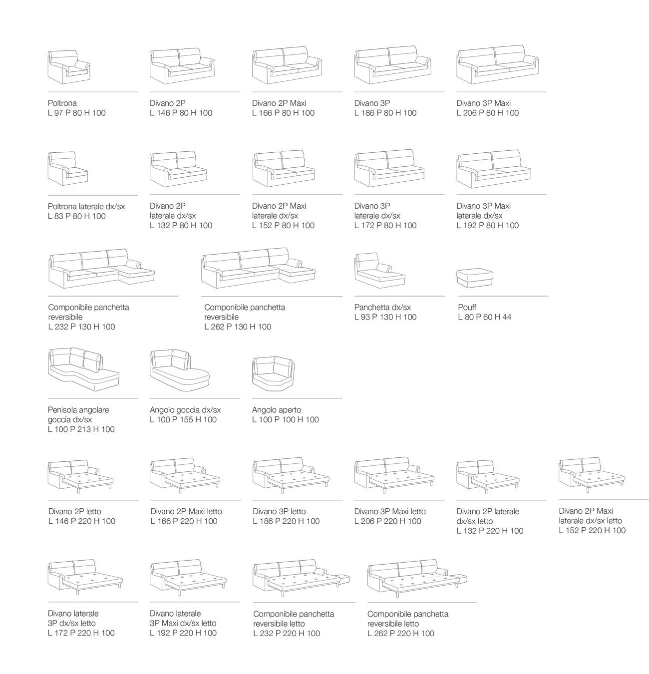 SMILE masuri cu dimensiuni pentru module canapea coltare insula iak.ro vanzari online